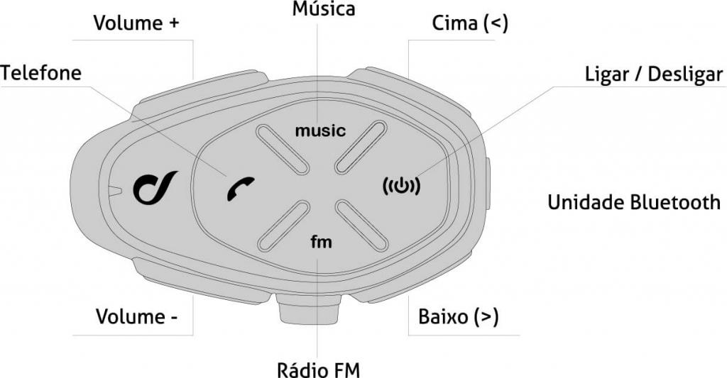 Configuração Botões Intercomunicador Bluetooth